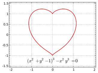 Heart - maths