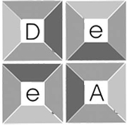 D. A. Arquitectura UAH