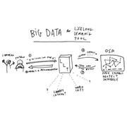 2018 / How can Big Data be Leveraged For Everyday Life? Lessons and Skills from The Reading List For Life's Process