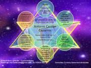 ANTONIO CERDAN EN BUENOS AIRES DEL 16/12 AL 20/12