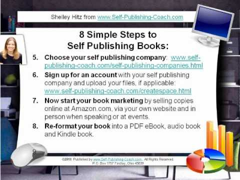 8 Simple Steps to Self Publishing Books from Your Website Articles