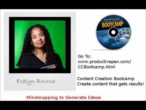 Content Creation Bootcamp Mindmapping
