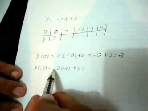 funcion lineal.flv