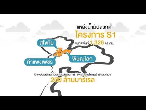 ตอนที่ 5 รู้ไหม แหล่งน้ำมันดิบและแหล่งก๊าซธรรมชาติที่ใหญ่ที่สุดในประเทศไทยอยู่ที่ไหน