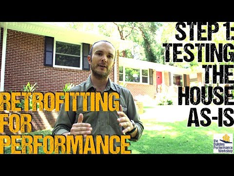 Retrofitting for Performance: Testing Pre-Improvement