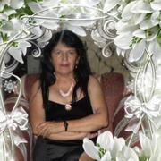 MARIA HORTENCIA AHUMADA BARRAZA