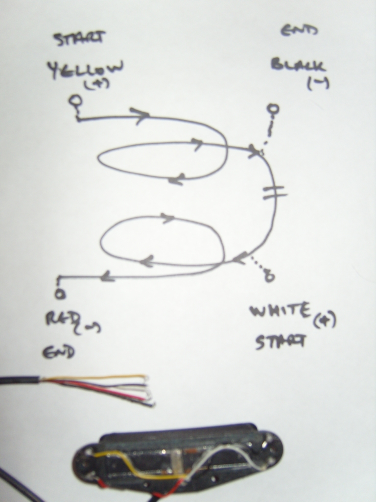 Cheapie Humbucker Wiring Help Cigar Box Nation Diagram See Also Http Wwwseymourduncancom Support Uap