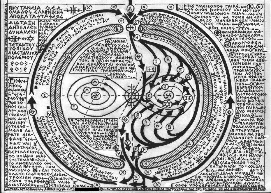 Hollow Earth - Greek Map