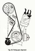OHC Timing gear alignment diagram