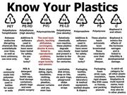 Know your plastics