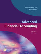 FIN711 Advanced Financial Accounting