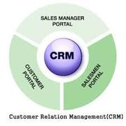 MGT523 Customer Relation Management