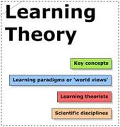 EDU201 Learning Theories
