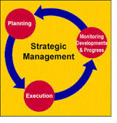 MGT703 - Strategic Management