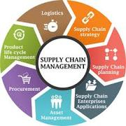 MGMT614	Supply Chain Management
