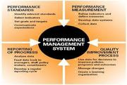 HRM713 Performance Management