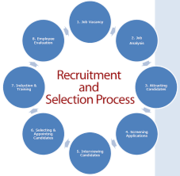 HRM626 Recruitment and s…