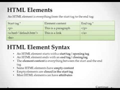 Chapter 4   HTML Elements