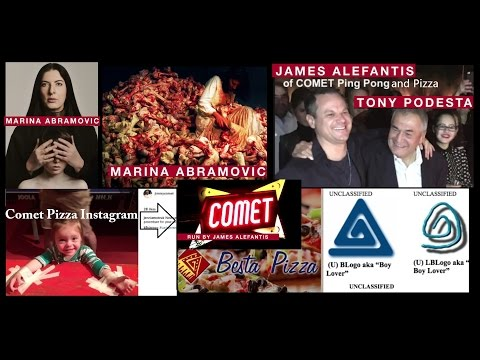 Wikileaks Pizza Pedo Ring Summarized: Podestas, Clintons, Marina Abramovic, Everything Known