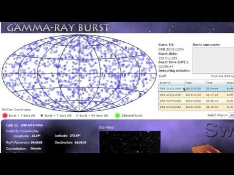 5MIN News Nov 5, 2013: Ground Shaking, ISON Obs, Atomic Changes