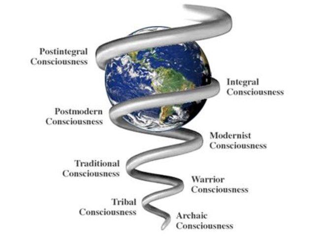 Is an Integral World Governance Possible? (Ken Wilber)
