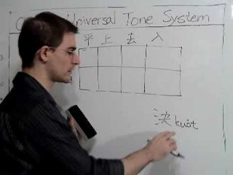 Chinese Universal Tone System