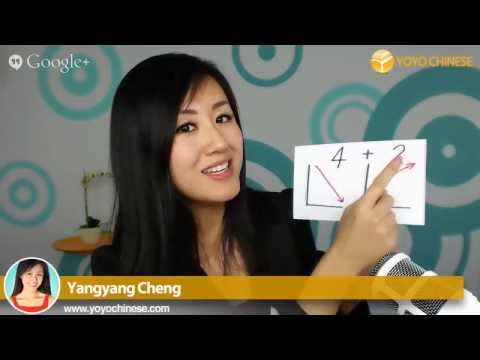 Mandarin Tone Pairs - The Most Effective Way to Learn Mandarin Tones - Google Hangout with Yangyang