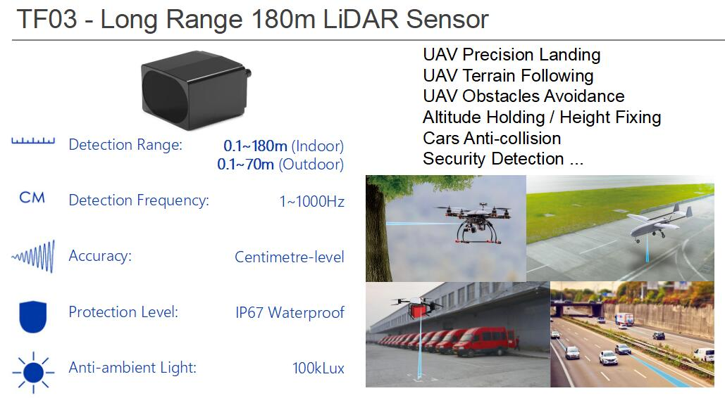 New 180m long range LiDAR for drones/UAV/copter precision
