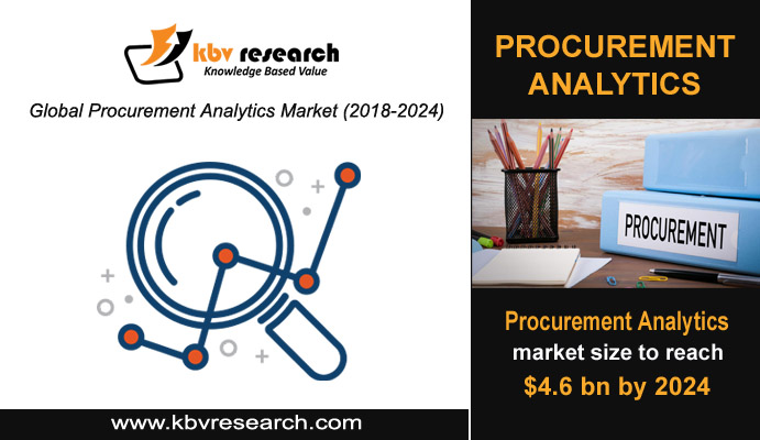 Procurement Analytics Rising Demand by Advance Data