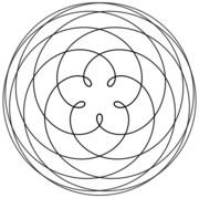 Azimut / Matematica