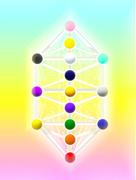 15Dim Kathara Tree of Life