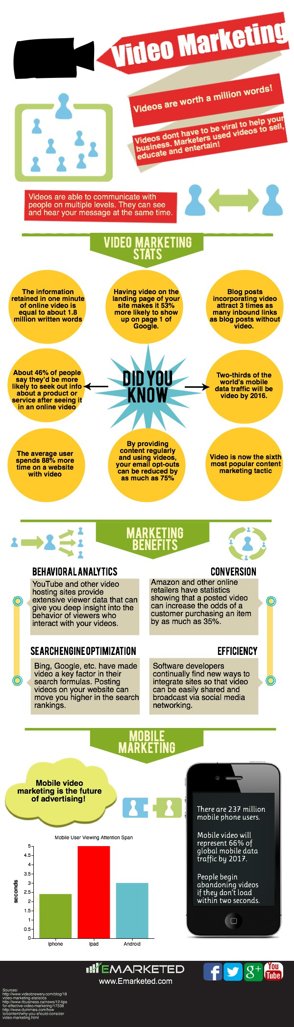 Video-Marketing-Stats-Infographic