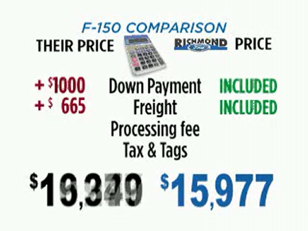 Get Full Price Transparency at Richmond Ford in Richmond, VA - TV and Web Video