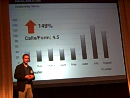 Google Search Advertising Data Presented at DSES