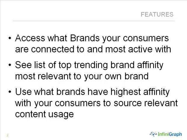 Facebook Ad Buy Using Social Intelligence Brand Affinities