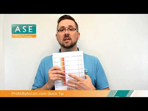 Profit By Action Quick Tip: Correct Invoice Presentation