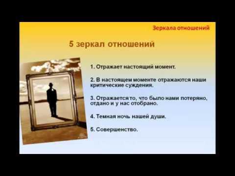 Зеркала отношений Часть 3