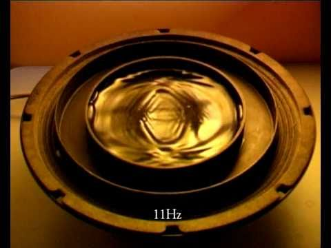 Cymatic Music