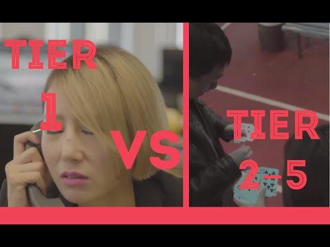 Ciudades en China: Nivel 1 vs Nivel 2-3