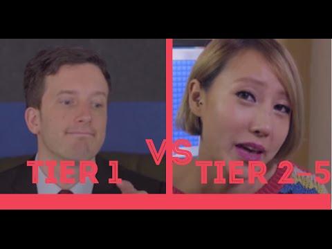 Ciudades en China: Nivel 1 vs Nivel 2-3 (Episodio 2)
