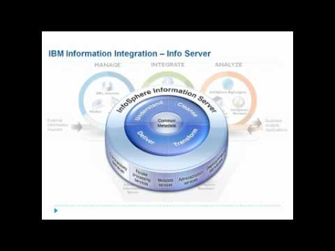 IBM Information Management Product Strategy and Portfolio Overview 2012-04-05.wmv