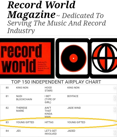 Record World Magazine Charts_Hittas By Young Gifted