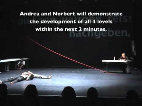 Manipulation in Contact Improvisation