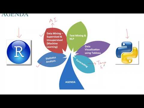 ExcelR Solutions Offer Data Analytics Courses