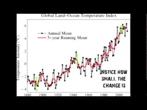 Global Warming is Fake (pt. 1)