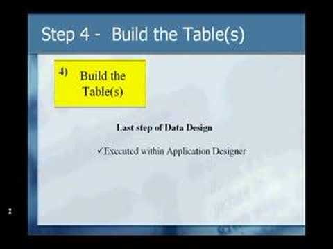 Module 1 Overview PeopleSoft 8 steps