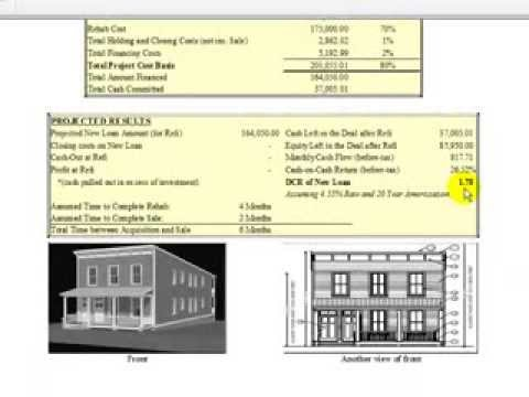 New Construction Financing and Deal Analysis Real Estate Case Study