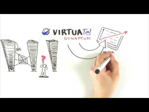 Mobility and Overall flexibility: VIRTUATell Remedies throughout the US