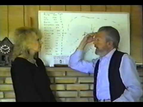 David Hawkins - Applied Kinesiology - Power vs Force - Part 1