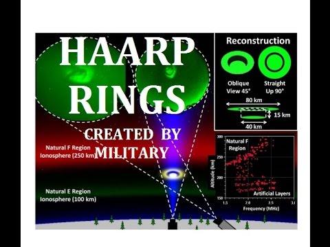 "3/11/2016 -- HAARP ""rings"" created by US Military -- Plasma heating via Radio Waves PROVED"
